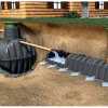 Преимущества автономной канализации на основе септиков