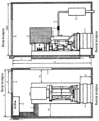схема электрогенератора.