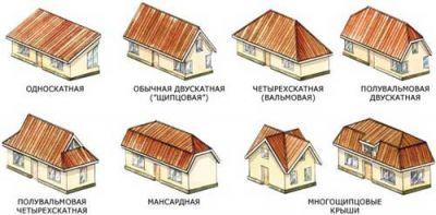 Крыше более чем другим частям