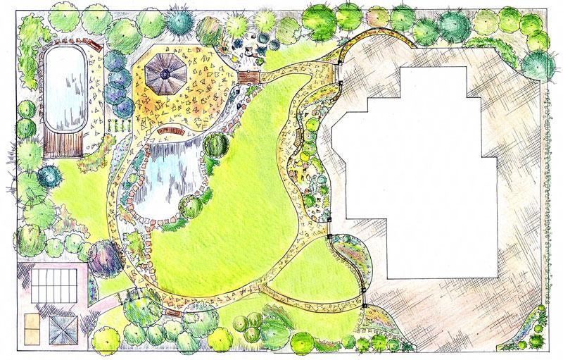 Программа для проектирования сада скачать бесплатно