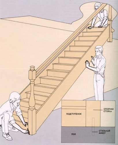 Монтаж лестница на второй этаж своими руками