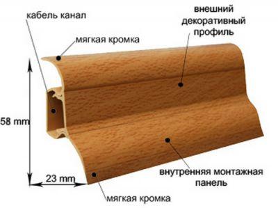 плинтус